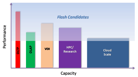 Flash Candidates2