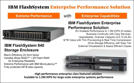 IBM FlashSystem Solution